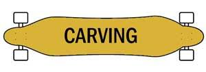 longboard carving